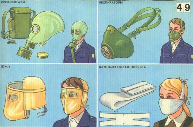 ватно-марлевая повязка. противогазы. противопыльная тканевая маска. респираторы.  Средства защиты органов дыхания.